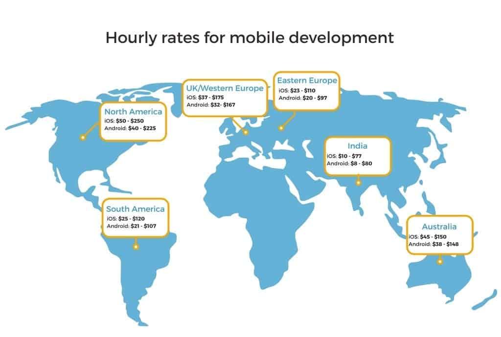 mobile app development price in world