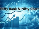 nifty 50 share price